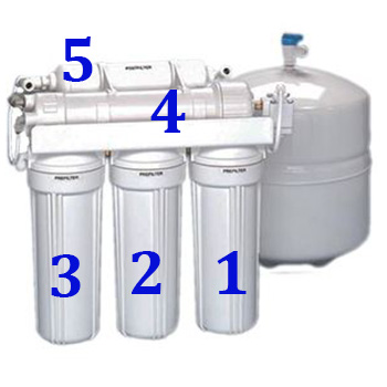 Reverse Osmosis (RO) System 5 Stage Canada Wahl Water
