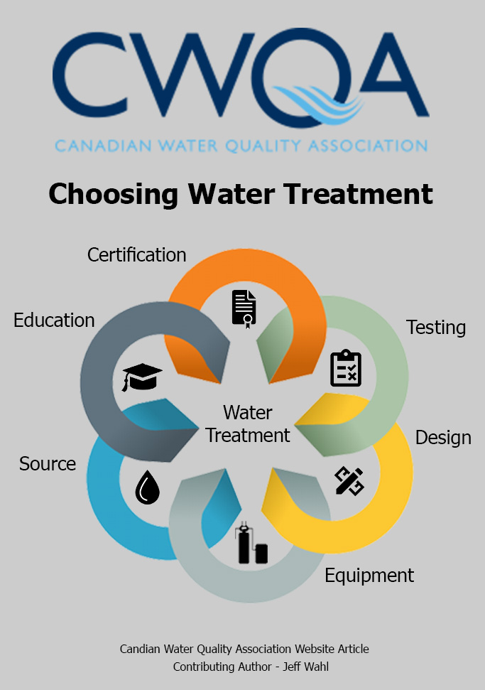 How to Choose Water Treatment