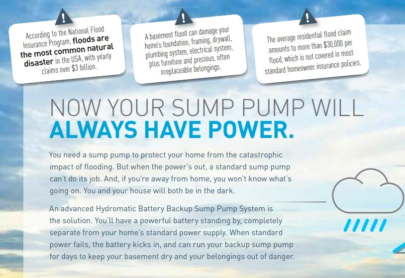 Hydromatic Sump Pump Specifications