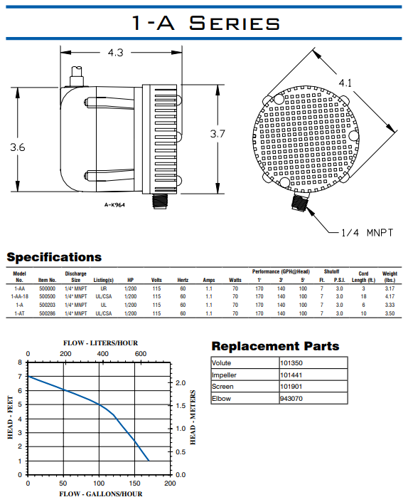 Little Giant 1-A Sump Pump Specifications