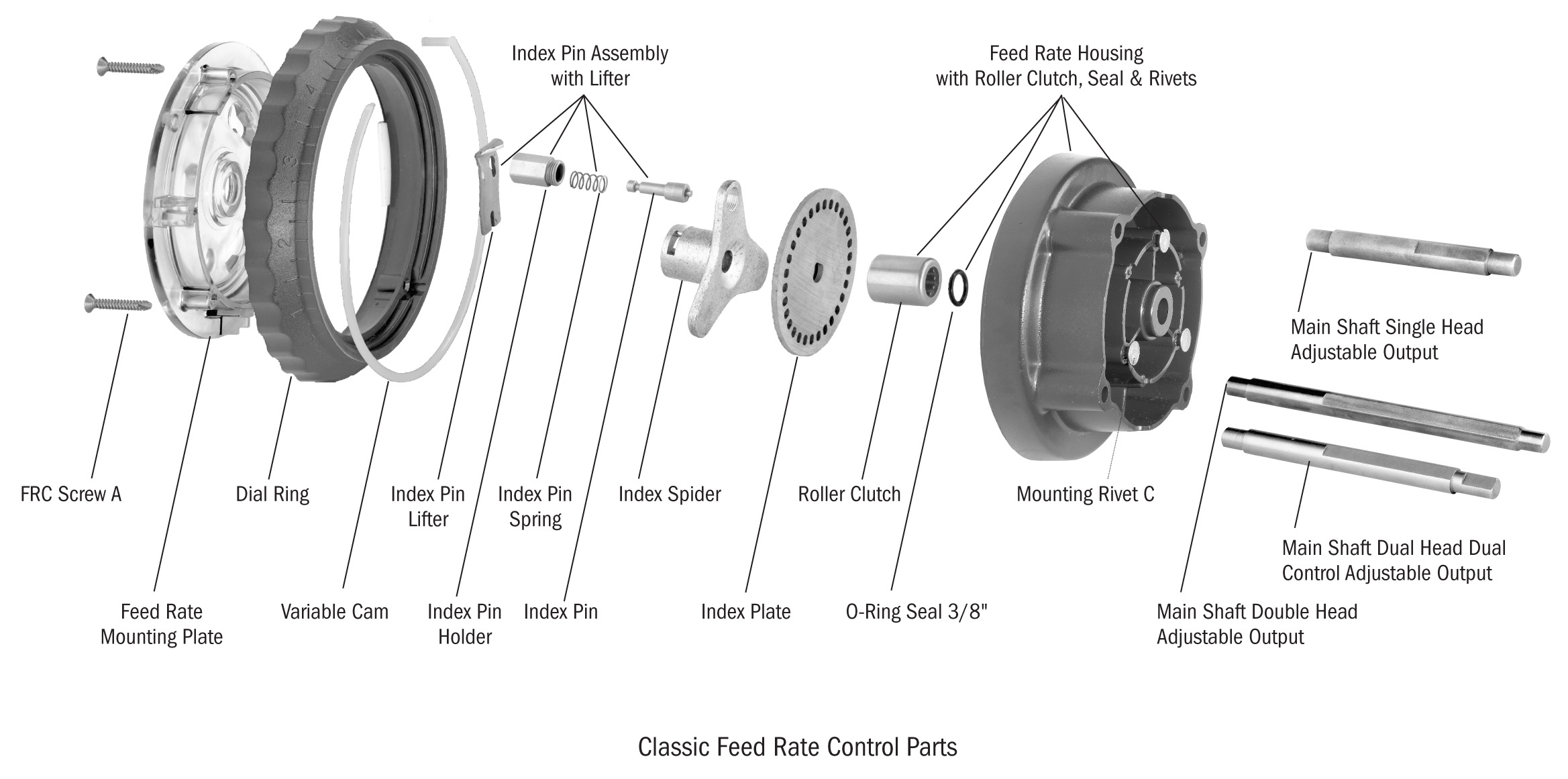 Stenner Feed Rate Control - Exploded View