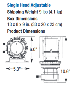 Stenner Pump Specifications