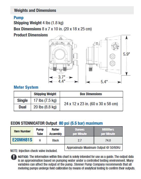 Stenner Stennicator Specifications E20MH81S