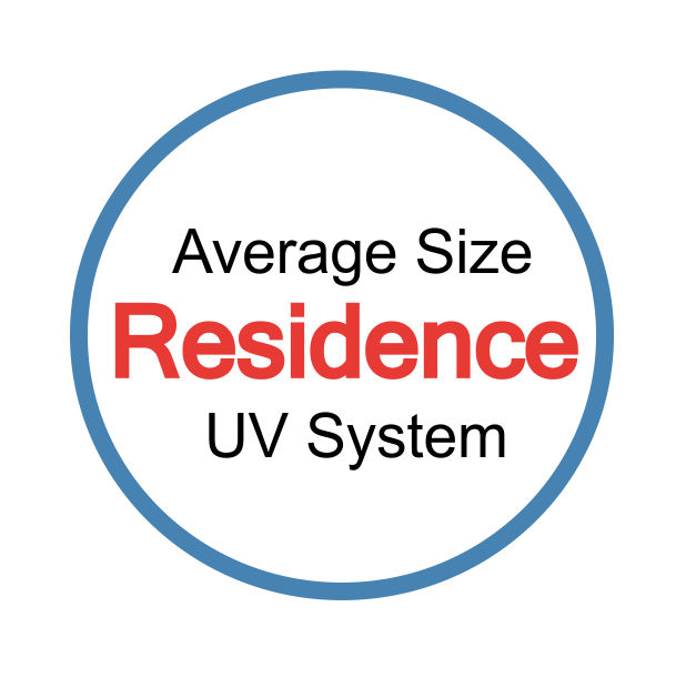 Residential UV Systems Canada