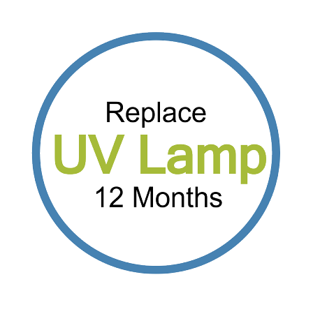 Replace Your UV Lamp After 12 Months