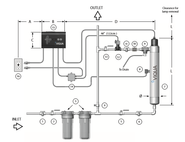 650694 R Viqua Uvmax D4 Uv System Wahl Water Canada